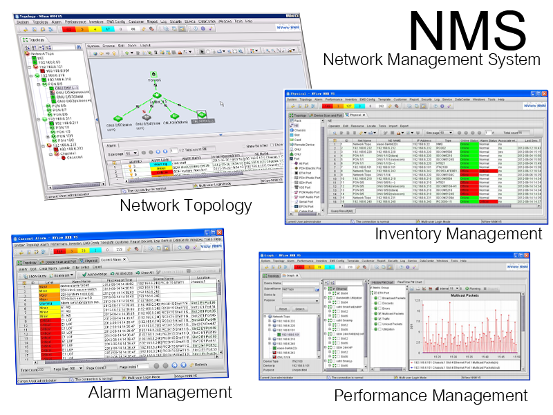 network monitoring system An enterprise network is more complex, and more mission-critical, than ever here's how to pick the best network monitoring tool for optimal performance.
