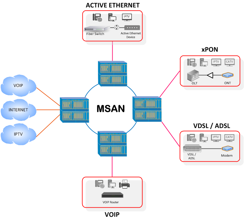 download Альбом